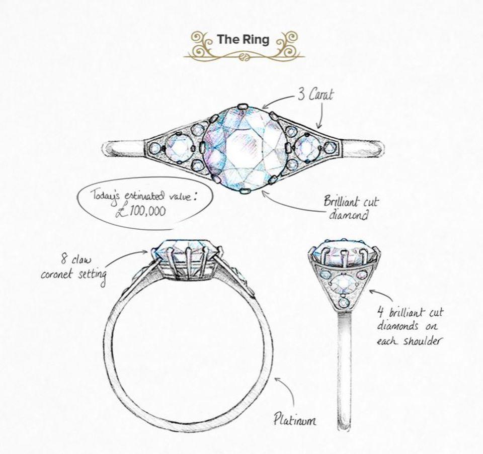 70 Jahre lang trägt Queen Elizabeth II. nun schon den Verlobungsring mit Diamanten im Brillanten-Schliff, den ihr Ehemann Philip 1946 ansteckte.