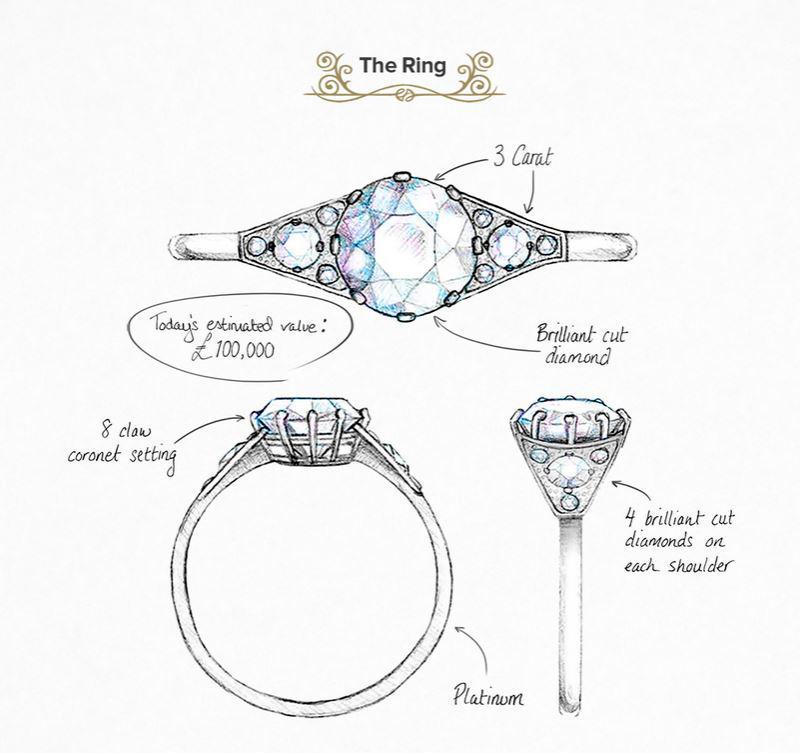 Alle Hochkaratigen Details Die Begehrtesten Verlobungsringe Aller