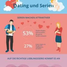 Dating nach Scheidung Sleepover