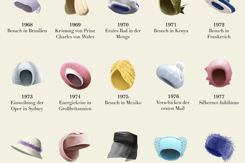 Ein Hut pro Jahr: die Hüte der Queen von 1968 bis 1992