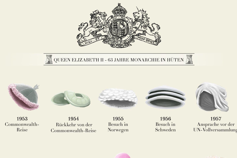 Hüte der Queen
