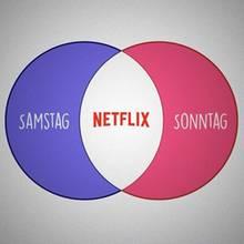 Netflix: Das kommt im April