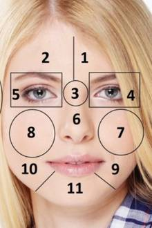 Mitesser ade!: Facemapping bietet neue Methoden gegen Pickelbildung