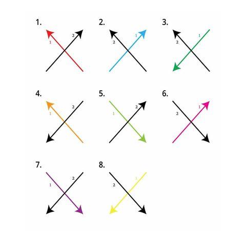 """WIe schreiben Sie das """"X""""?"""