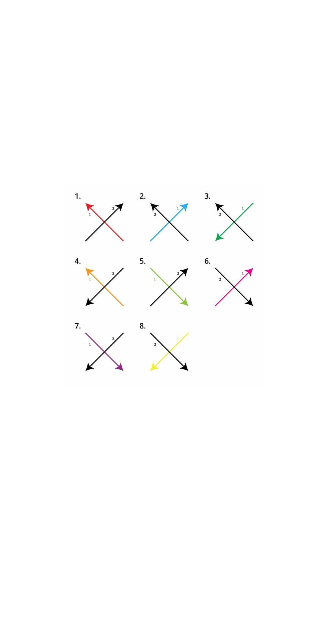 """8 Arten, das """"X"""" zu schreiben"""
