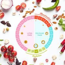 Ernährung nach Zyklus: Welche Nährstoffebraucht der Körper vor, während und nach der Periode?